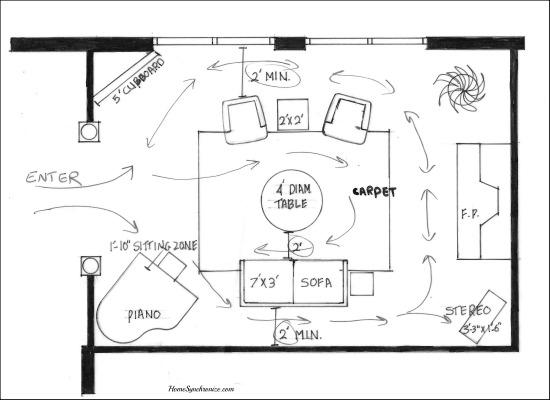 Traffic pattern interior design definition