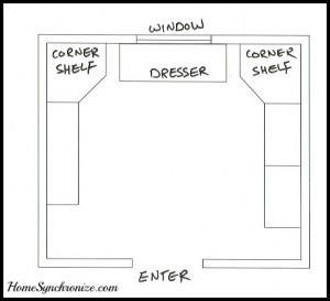 Master Bedroom Closet Concept Board(s)