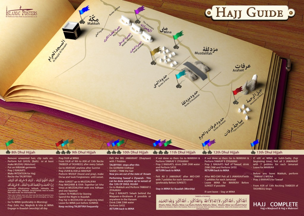 Hajj Guide By Islamic Posters